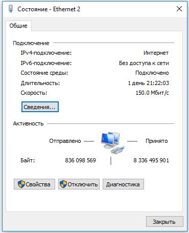 дата подключения интернета